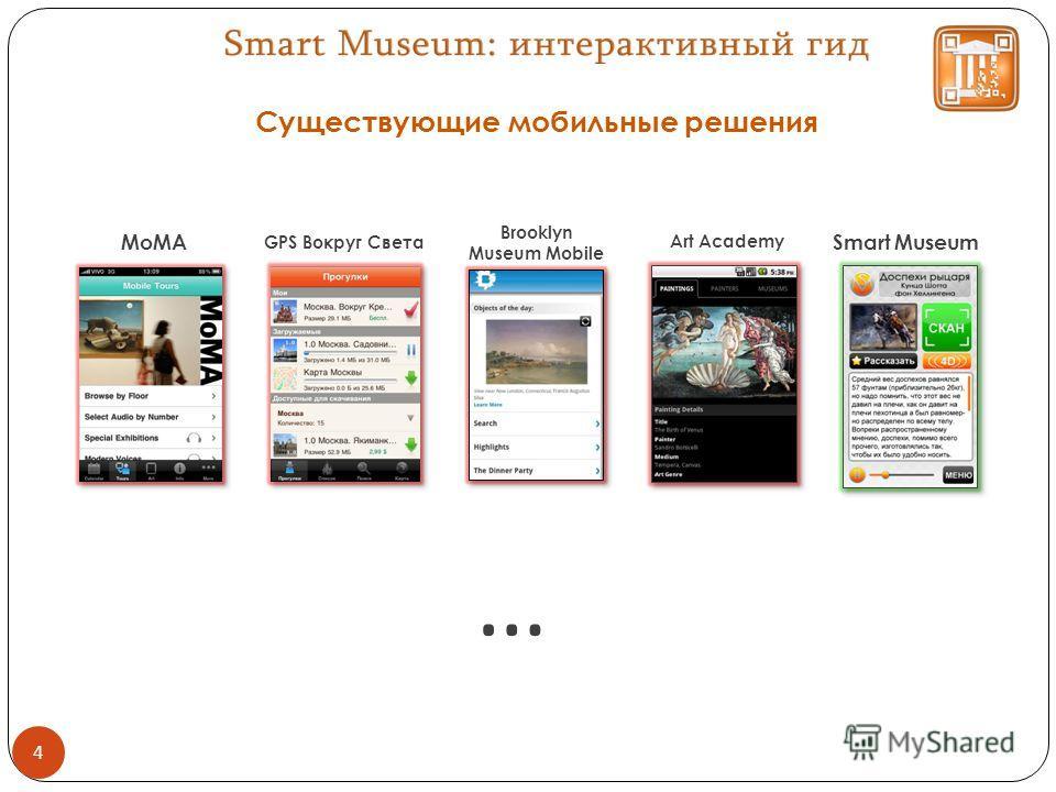 4 MoMA GPS Вокруг Света Brooklyn Museum Mobile Art Academy Smart Museum … Существующие мобильные решения