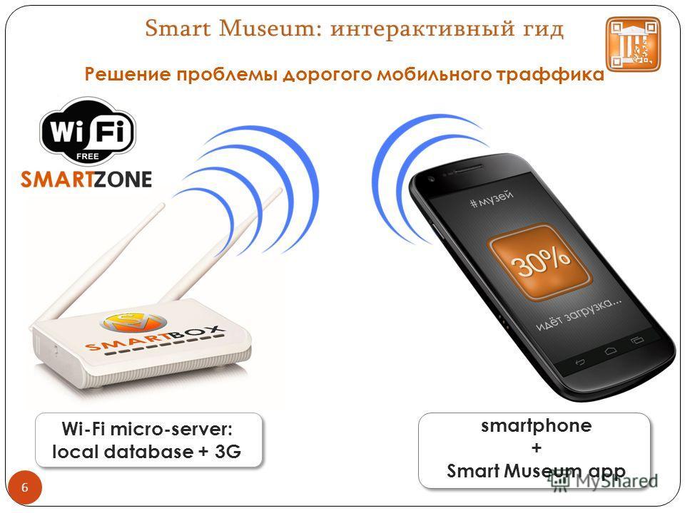 Решение проблемы дорогого мобильного траффика 6 Wi-Fi micro-server: local database + 3G smartphone + Smart Museum app