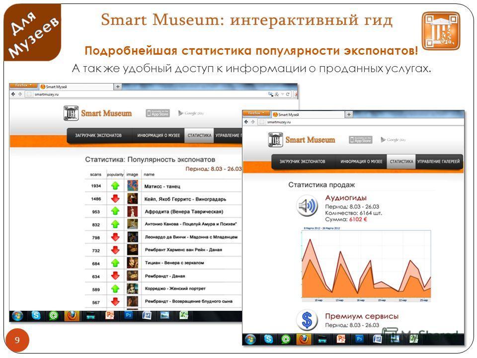 9 Подробнейшая статистика популярности экспонатов! А так же удобный доступ к информации о проданных услугах.