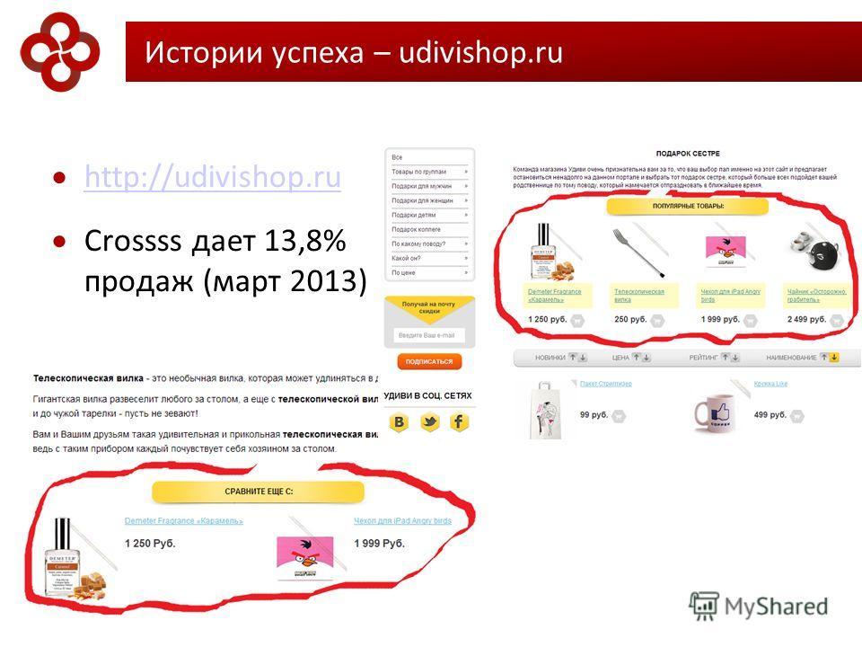 Истории успеха – udivishop.ru http://udivishop.ru Crossss дает 13,8% продаж (март 2013)
