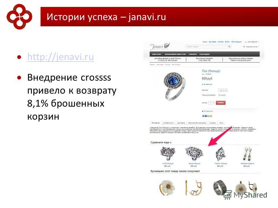 Истории успеха – janavi.ru http://jenavi.ru Внедрение crossss привело к возврату 8,1% брошенных корзин