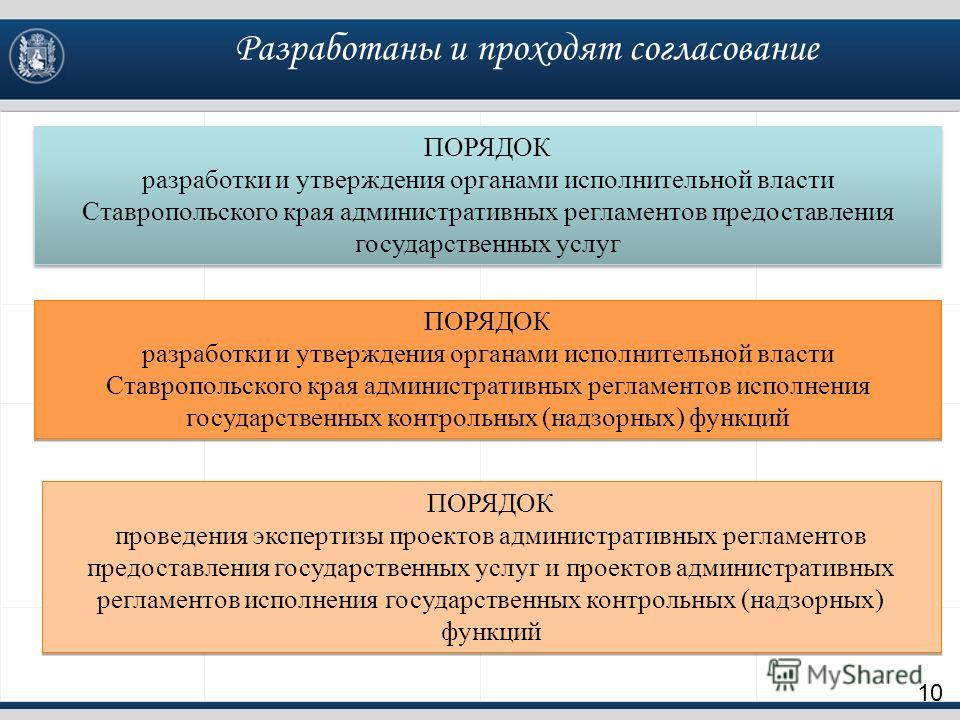 Разработаны и проходят согласование 10 ПОРЯДОК разработки и утверждения органами исполнительной власти Ставропольского края административных регламентов предоставления государственных услуг ПОРЯДОК разработки и утверждения органами исполнительной вла