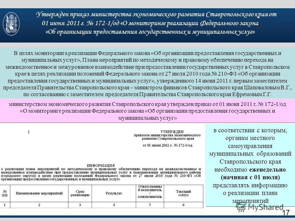 Утвержден приказ министерства экономического развития Ставропольского края от 01 июня 2011 г. 172-1/од «О мониторинге реализации Федерального закона «Об организации предоставления государственных и муниципальных услуг» 17 В целях мониторинга реализац