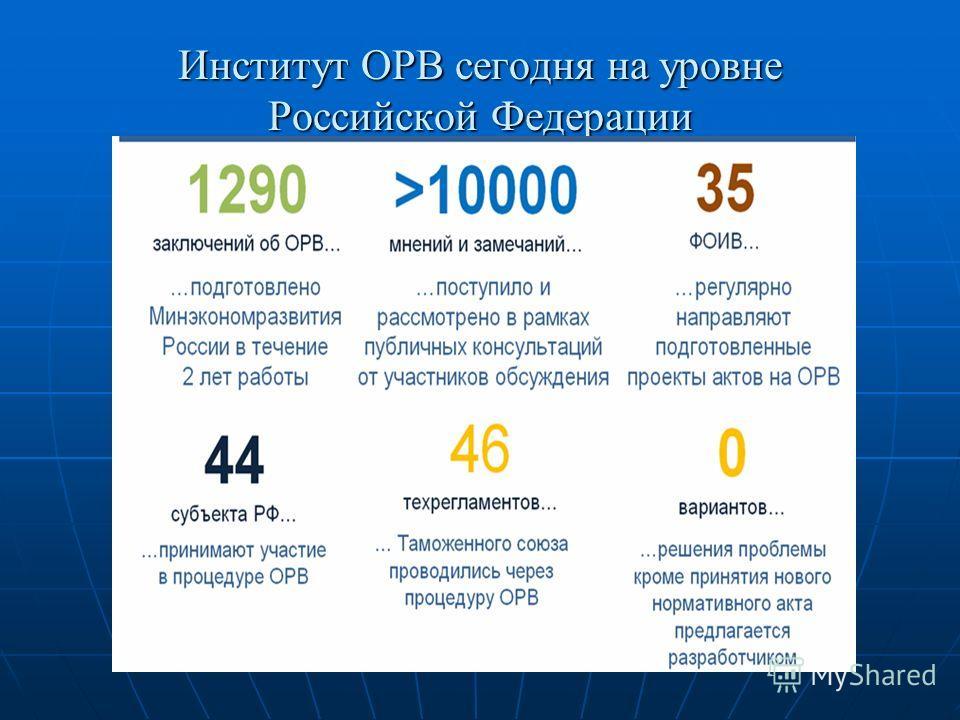 Институт ОРВ сегодня на уровне Российской Федерации