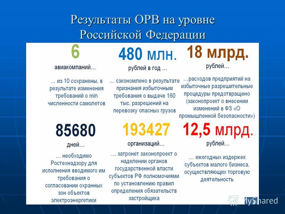 Результаты ОРВ на уровне Российской Федерации