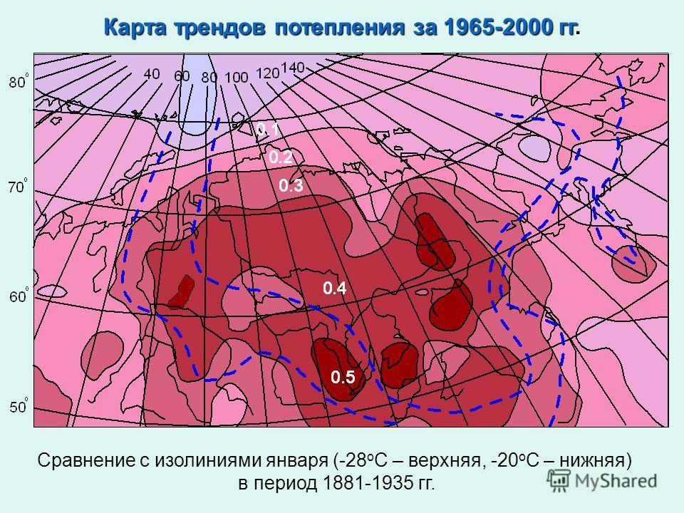 Карта трендов потепления за 1965-2000 гг. Сравнение с изолиниями января (-28 о С – верхняя, -20 о С – нижняя) в период 1881-1935 гг.
