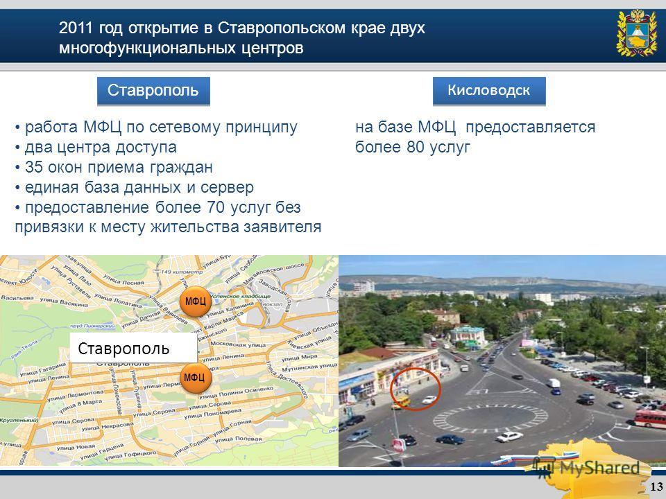 2011 год открытие в Ставропольском крае двух многофункциональных центров работа МФЦ по сетевому принципу два центра доступа 35 окон приема граждан единая база данных и сервер предоставление более 70 услуг без привязки к месту жительства заявителя на