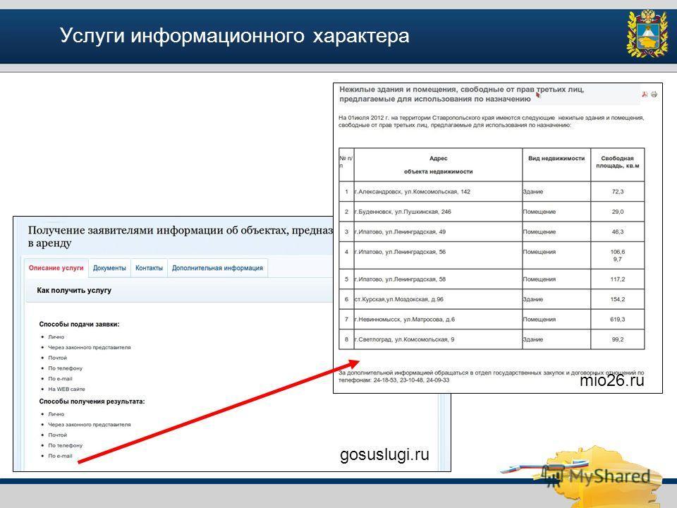 Услуги информационного характера gosuslugi.ru mio26.ru