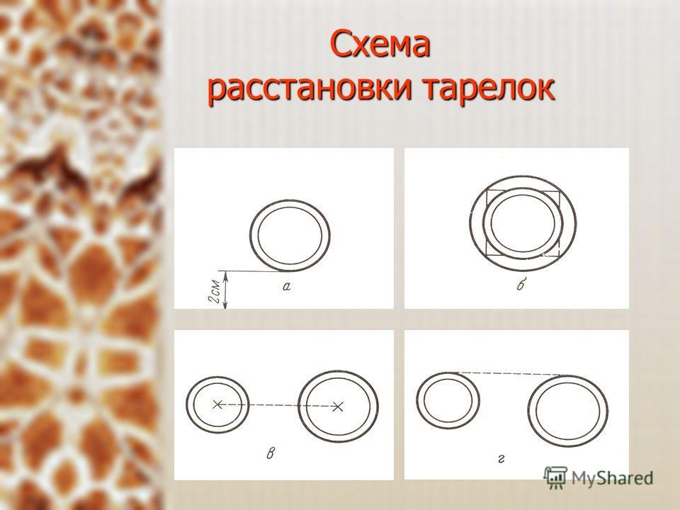Тарелки Тарелка появилась в12-13 в.в. в Европе (до этого, вместо тарелок использовали большие куски хлеба). Глубокая тарелка стала индивидуальной в 17 веке (до этого несколько человек использовали одну общую тарелку)