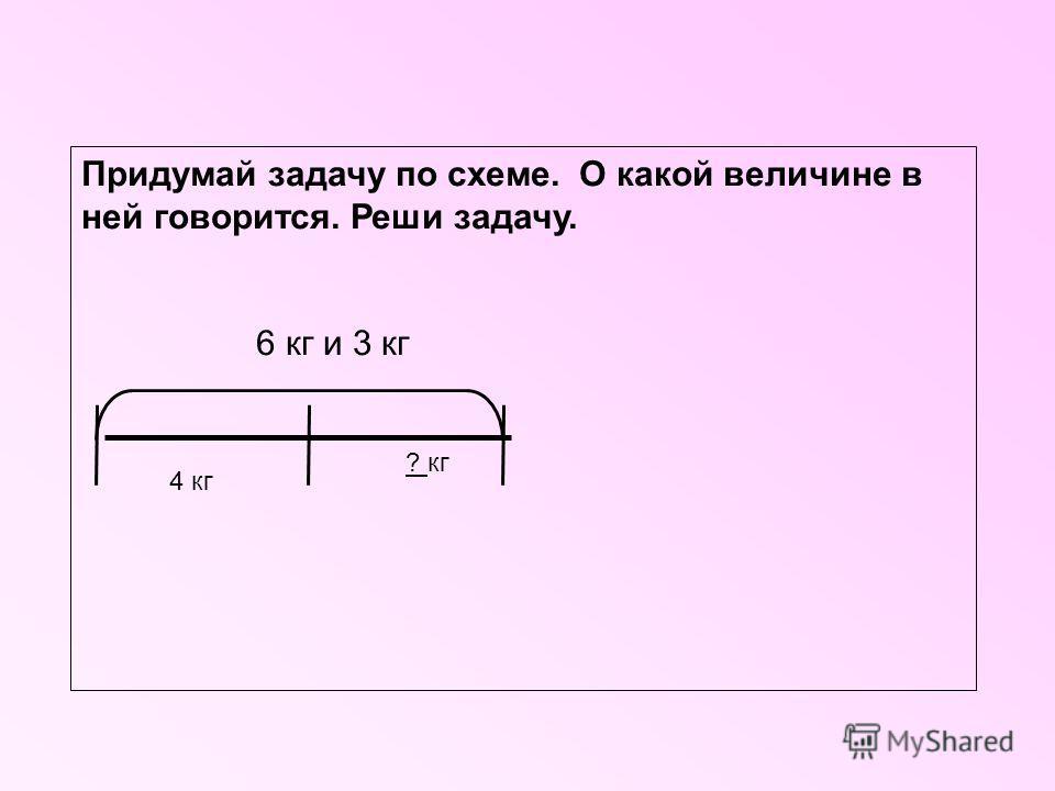 Придумай задачу по схеме. О какой величине в ней говорится. Реши задачу. 6 кг и 3 кг 4 кг ? кг