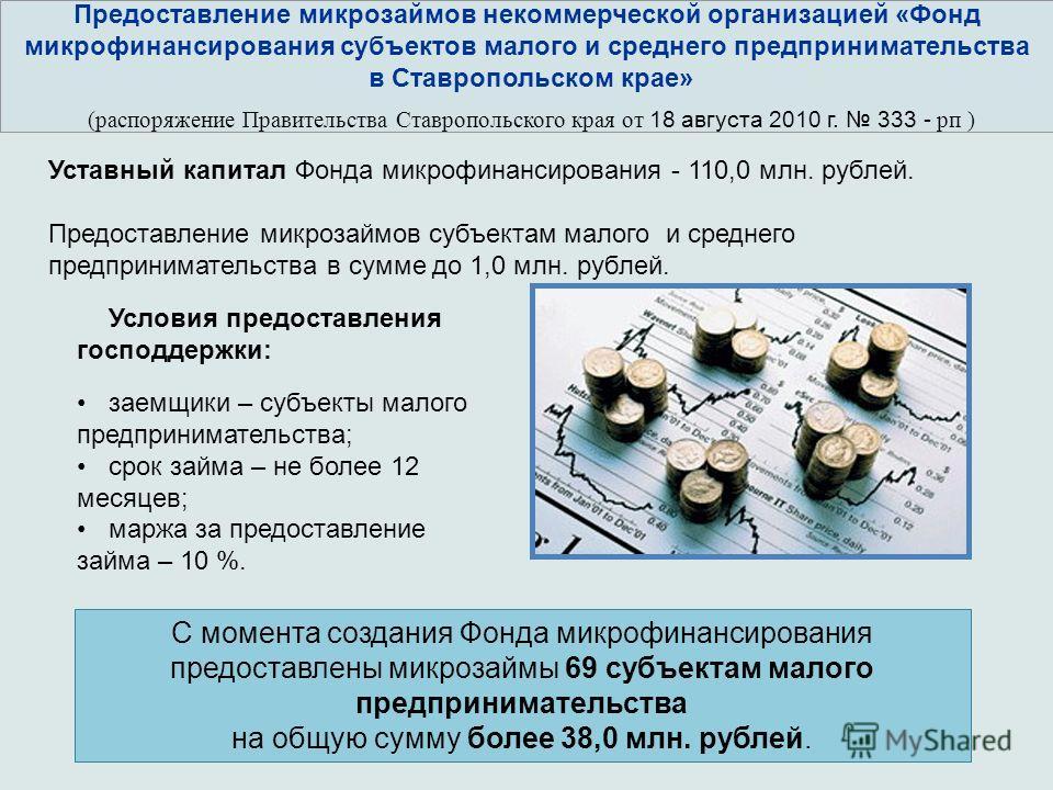 Предоставление микрозаймов некоммерческой организацией «Фонд микрофинансирования субъектов малого и среднего предпринимательства в Ставропольском крае» (распоряжение Правительства Ставропольского края от 18 августа 2010 г. 333 - рп ) Условия предоста