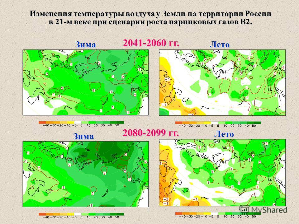 Изменения температуры воздуха у Земли на территории России в 21-м веке при сценарии роста парниковых газов В2. 2041-2060 гг. 2080-2099 гг. Зима Зима Лето Лето