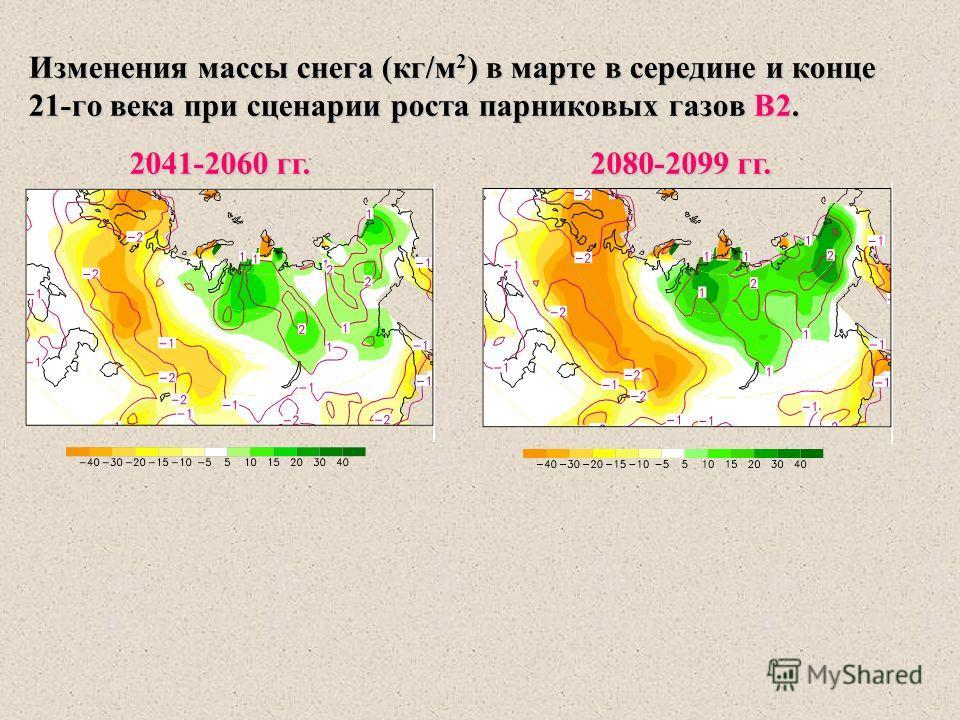 Изменения массы снега (кг/м 2 ) в марте в середине и конце 21-го века при сценарии роста парниковых газов B2. 2041-2060 гг. 2080-2099 гг.