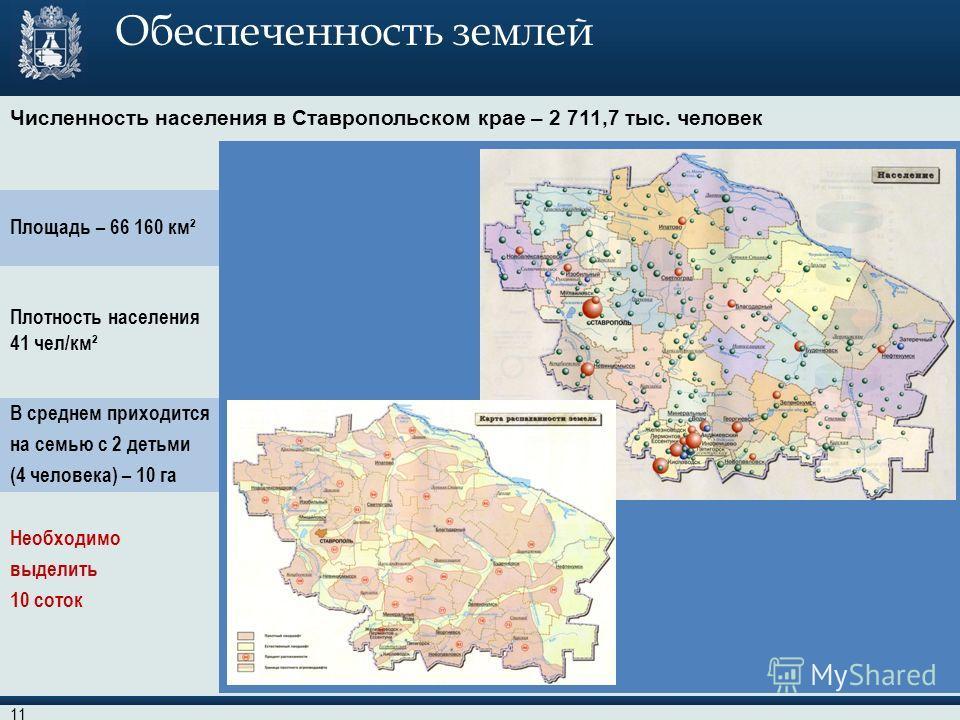 Обеспеченность землей Численность населения в Ставропольском крае – 2 711,7 тыс. человек Площадь – 66 160 км² Плотность населения 41 чел/км² В среднем приходится на семью с 2 детьми (4 человека) – 10 га Необходимо выделить 10 соток 11
