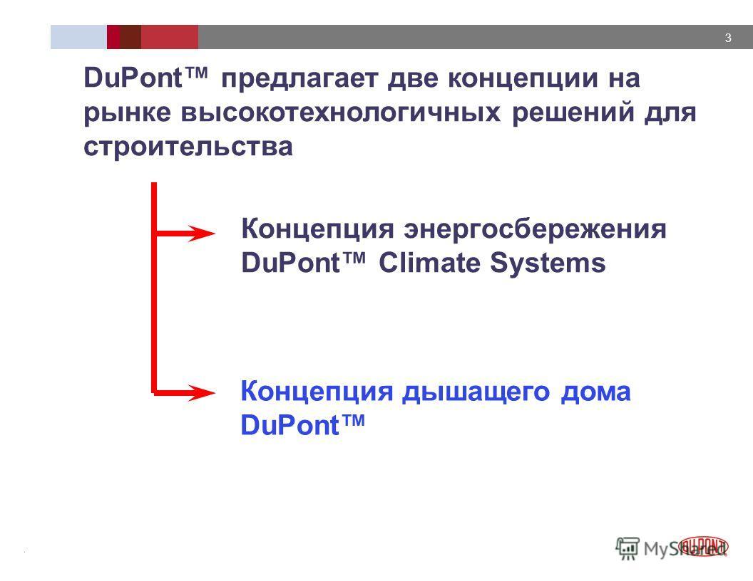 14/12/2013 DUPONT CONFIDENTIAL 3 Концепция энергосбережения DuPont Climate Systems Концепция дышащего дома DuPont DuPont предлагает две концепции на рынке высокотехнологичных решений для строительства