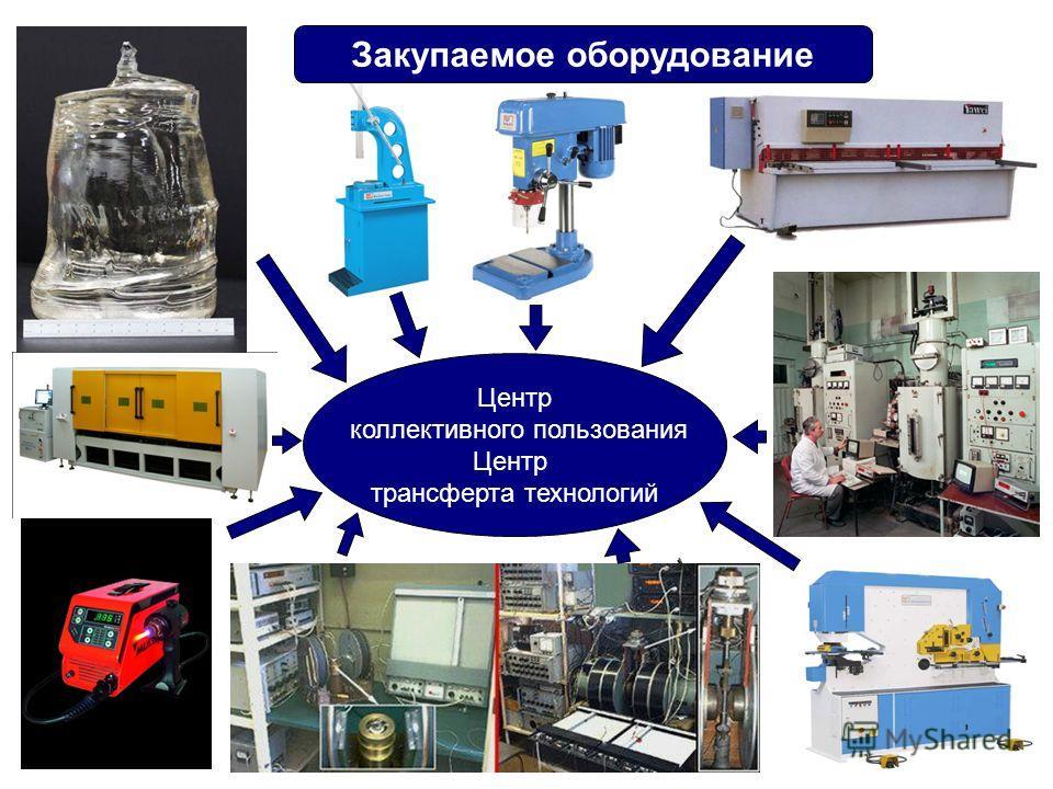 Центр коллективного пользования Центр трансферта технологий Закупаемое оборудование
