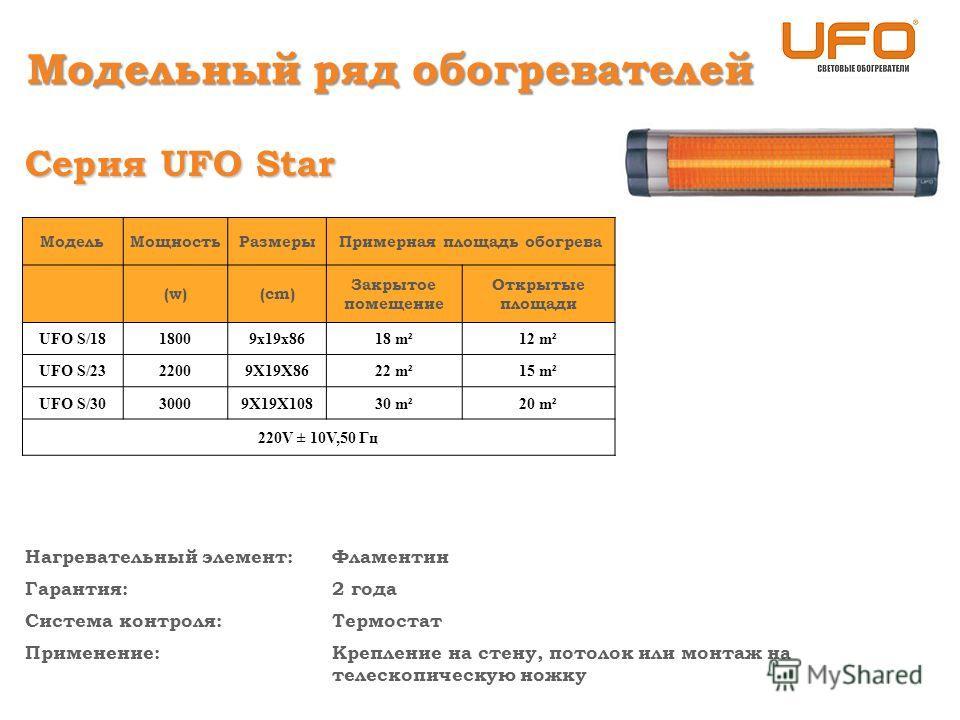 Модельный ряд обогревателей МодельМощностьРазмерыПримерная площадь обогрева (w)(cm) Закрытое помещение Открытые площади UFO L/1212009X19X7412 m²8 m² UFO L/1818009x19x8618 m²12 m² UFO L/2323009X19X8623 m²16 m² UFO L/3030009X19X10830 m²20 m² 220V ± 10V