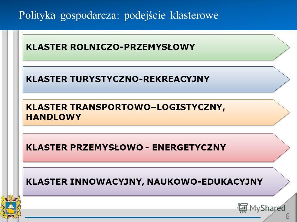 Polityka gospodarcza: podejście klasterowe 6 KLASTER ROLNICZO-PRZEMYSŁOWY KLASTER TURYSTYCZNO-REKREACYJNY KLASTER TRANSPORTOWO–LOGISTYCZNY, HANDLOWY KLASTER TRANSPORTOWO–LOGISTYCZNY, HANDLOWY KLASTER PRZEMYSŁOWO - ENERGETYCZNY KLASTER INNOWACYJNY, NA