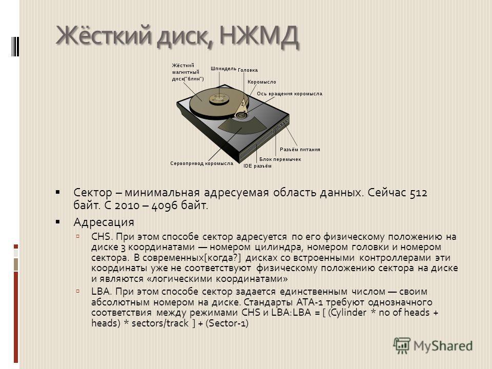 Жёсткий диск, НЖМД Сектор – минимальная адресуемая область данных. Сейчас 512 байт. С 2010 – 4096 байт. Адресация CHS. При этом способе сектор адресуется по его физическому положению на диске 3 координатами номером цилиндра, номером головки и номером