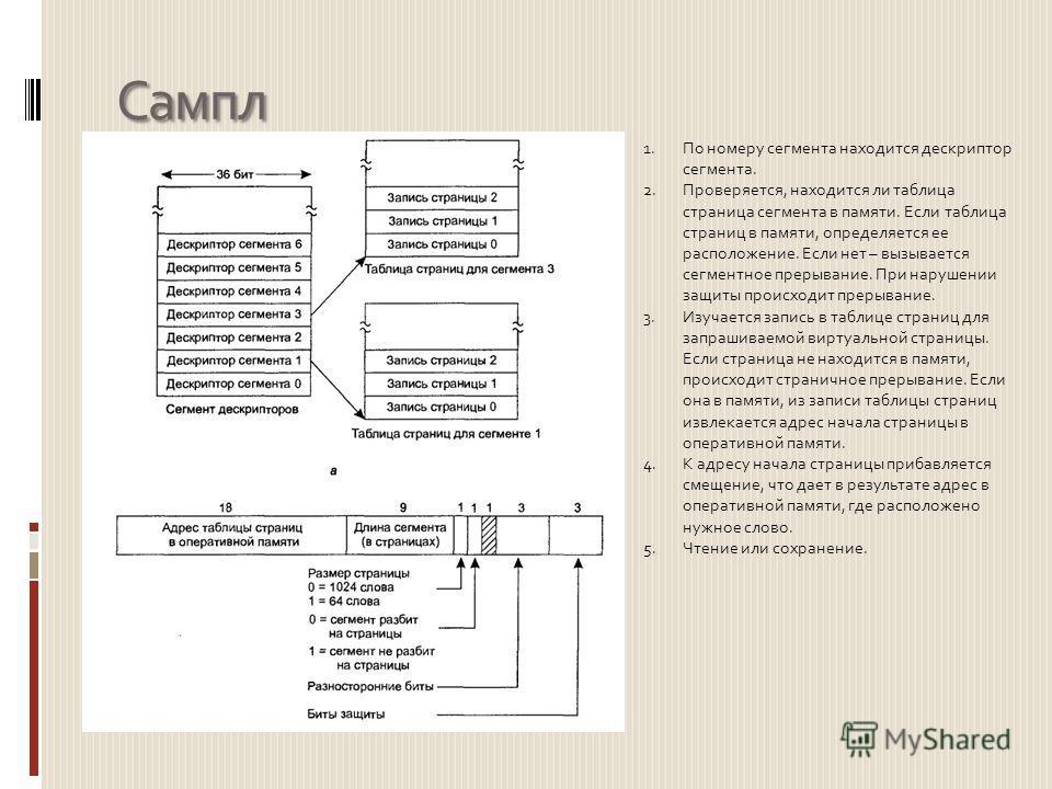 Сампл 1.По номеру сегмента находится дескриптор сегмента. 2.Проверяется, находится ли таблица страница сегмента в памяти. Если таблица страниц в памяти, определяется ее расположение. Если нет – вызывается сегментное прерывание. При нарушении защиты п