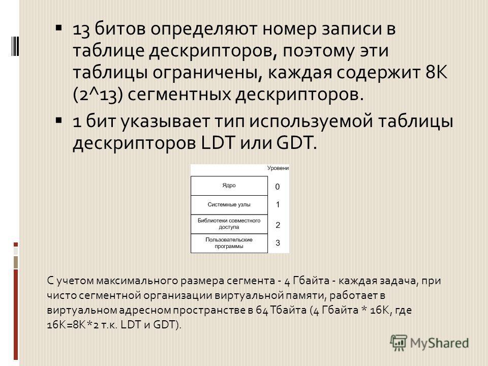 13 битов определяют номер записи в таблице дескрипторов, поэтому эти таблицы ограничены, каждая содержит 8К (2^13) сегментных дескрипторов. 1 бит указывает тип используемой таблицы дескрипторов LDT или GDT. С учетом максимального размера сегмента - 4