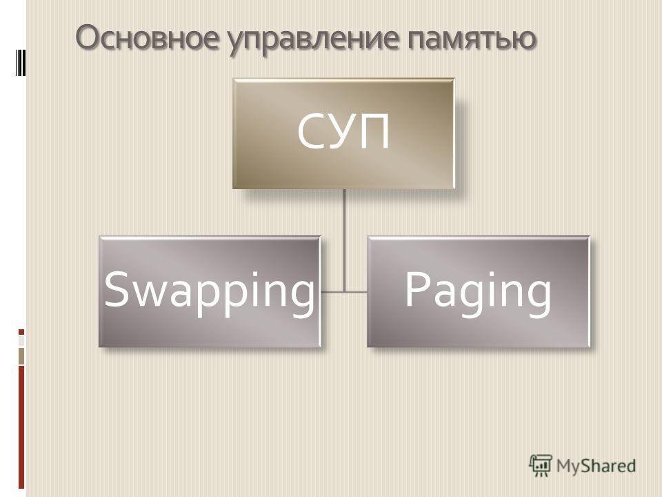 Основное управление памятью СУП SwappingPaging