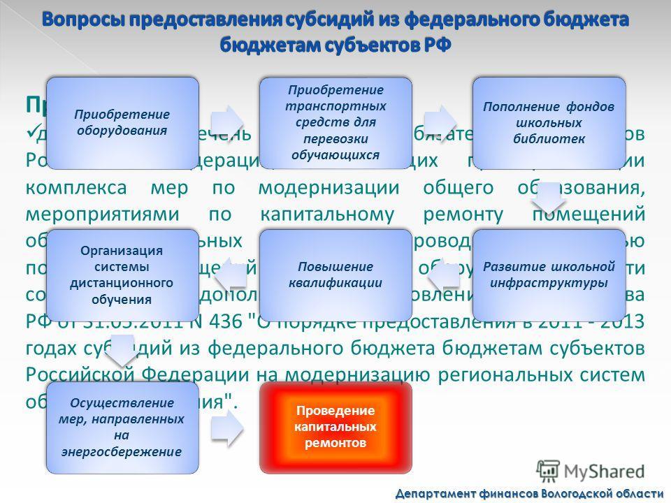 Предложение: дополнить перечень расходных обязательств субъектов Российской Федерации, возникающих при реализации комплекса мер по модернизации общего образования, мероприятиями по капитальному ремонту помещений общеобразовательных учреждений, провод