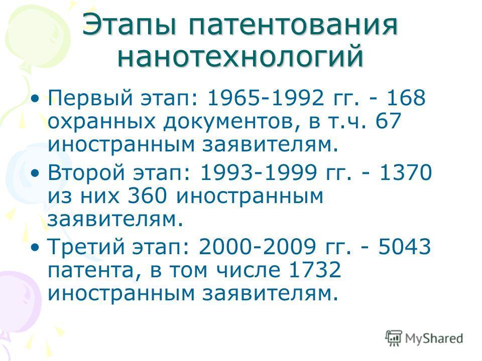 Этапы патентования нанотехнологий Первый этап: 1965-1992 гг. - 168 охранных документов, в т.ч. 67 иностранным заявителям. Второй этап: 1993-1999 гг. - 1370 из них 360 иностранным заявителям. Третий этап: 2000-2009 гг. - 5043 патента, в том числе 1732