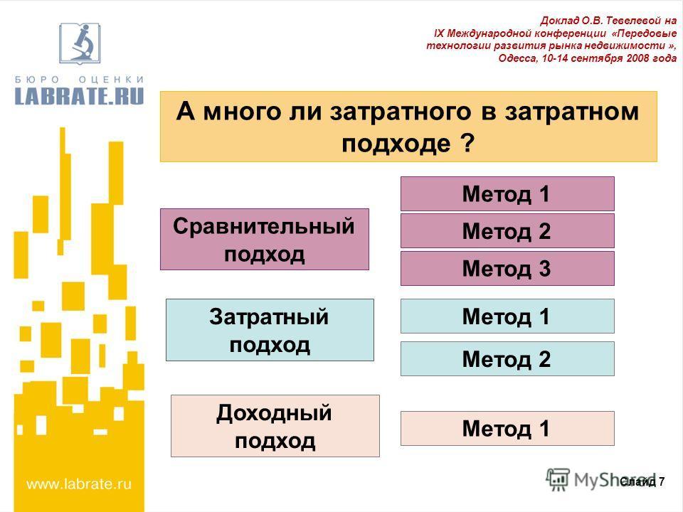 Слайд 7 А много ли затратного в затратном подходе ? Доклад О.В. Тевелевой на IX Международной конференции «Передовые технологии развития рынка недвижимости », Одесса, 10-14 сентября 2008 года Сравнительный подход Метод 1 Метод 2 Метод 3 Затратный под