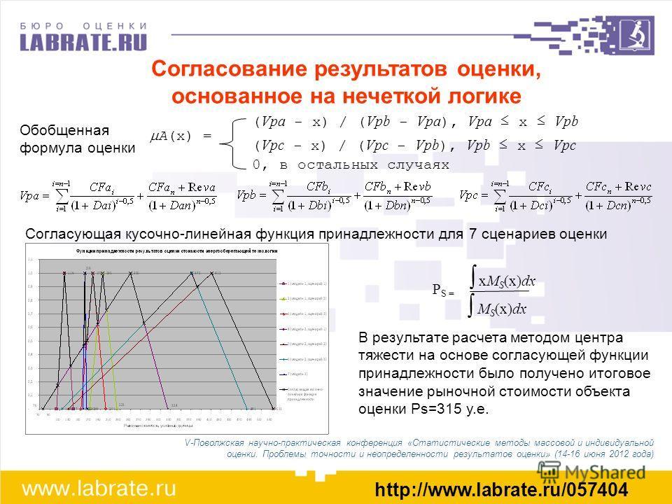 Согласование результатов оценки, основанное на нечеткой логике http://www.labrate.ru/057404 V-Поволжская научно-практическая конференция «Статистические методы массовой и индивидуальной оценки. Проблемы точности и неопределенности результатов оценки»