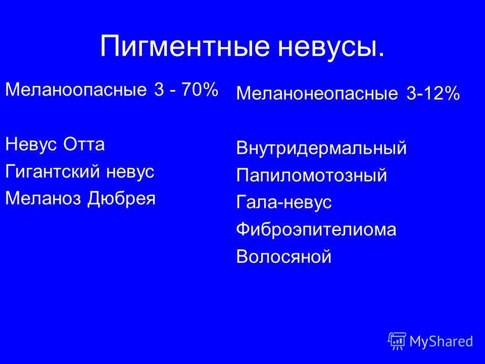Пигментные невусы. Меланоопасные 3 - 70% Невус Отта Гигантский невус Меланоз Дюбрея Меланонеопасные 3-12% Внутридермальный Папиломотозный Гала-невус Фиброэпителиома Волосяной