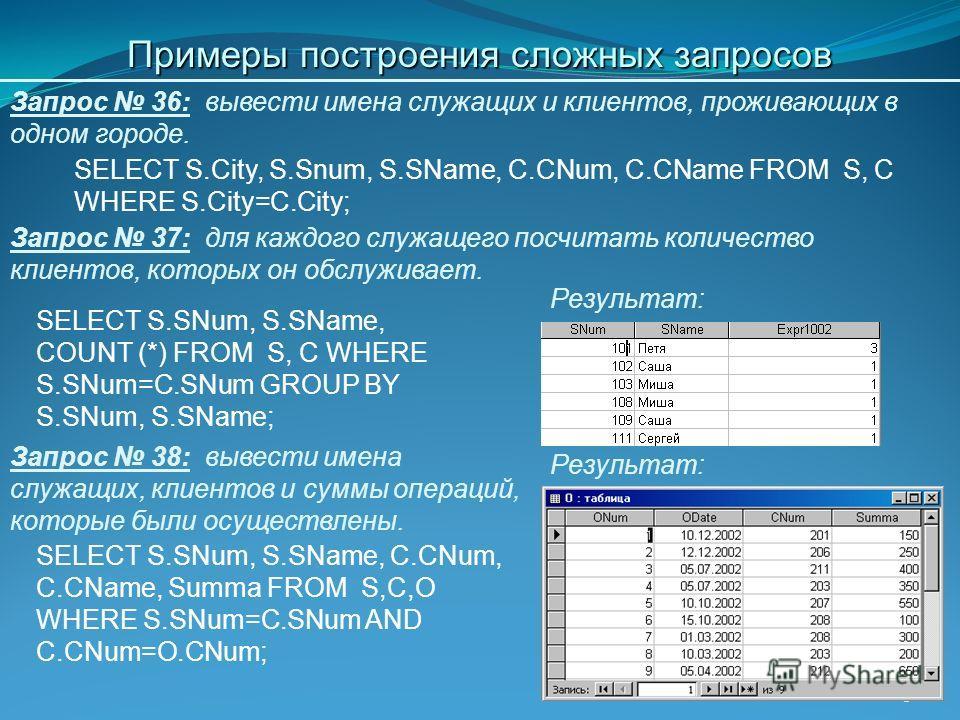 5 Запрос 36: вывести имена служащих и клиентов, проживающих в одном городе. Запрос 38: вывести имена служащих, клиентов и суммы операций, которые были осуществлены. Результат: SELECT S.City, S.Snum, S.SName, C.CNum, C.CName FROM S, C WHERE S.City=C.C