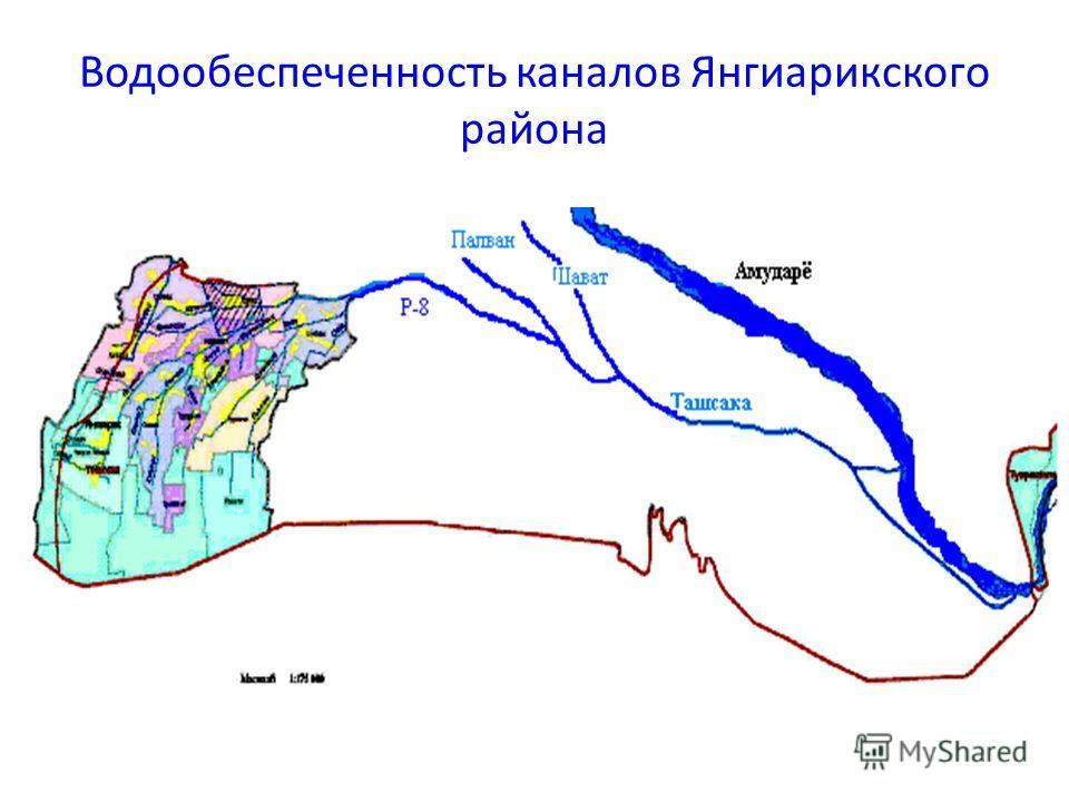 Водообеспеченность каналов Янгиарикского района