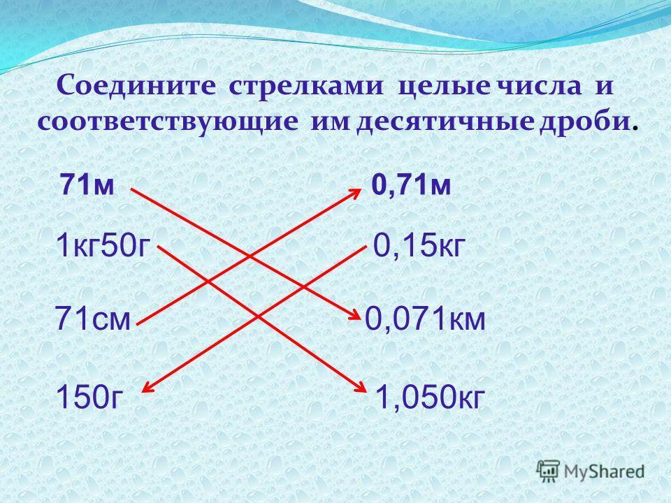 Соедините стрелками целые числа и соответствующие им десятичные дроби. 71м 0,71м 1кг50г 0,15кг 71см 0,071км 150г 1,050кг
