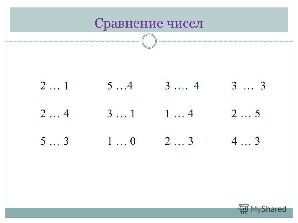 Сравнение чисел 2 … 1 5 …4 3 …. 4 3 … 3 2 … 4 3 … 1 1 … 4 2 … 5 5 … 3 1 … 0 2 … 3 4 … 3