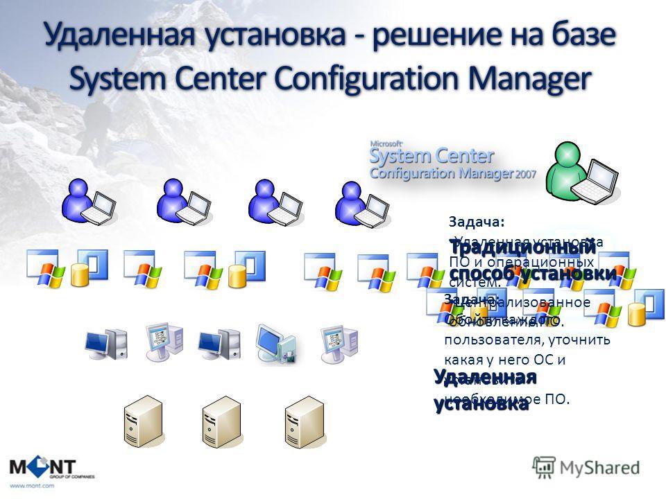 Удаленная установка - решение на базе System Center Configuration Manager Традиционный способ установки Удаленная установка Задача: Удаленная установка ПО и операционных систем. Централизованное обновление ПО. Задача: Обойти каждого пользователя, уто