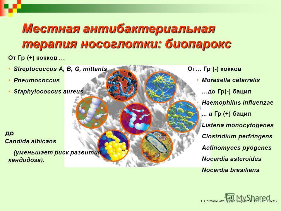 Местная антибактериальная терапия носоглотки: биопарокс От Гр (+) кокков … Streptococcus А, В, G, mittants Pneumococcus Staphylococcus aureus до Candida albicans (уменьшает риск развития кандидоза). 1. German-Fattal M. Clin Drug Invest. 1996;12:308-3