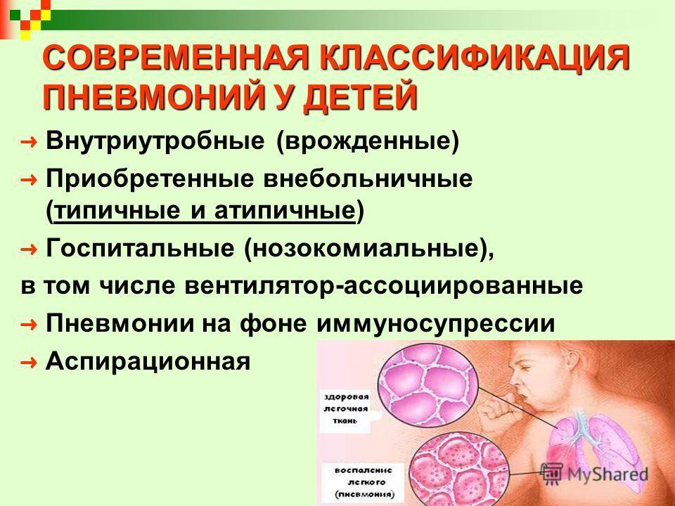 CОВРЕМЕННАЯ КЛАССИФИКАЦИЯ ПНЕВМОНИЙ У ДЕТЕЙ Внутриутробные (врожденные) Приобретенные внебольничные (типичные и атипичные) Госпитальные (нозокомиальные), в том числе вентилятор-ассоциированные Пневмонии на фоне иммуносупрессии Аспирационная
