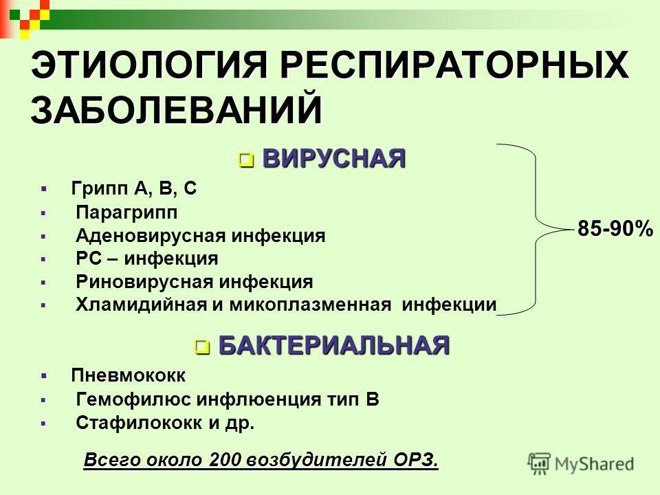 ЭТИОЛОГИЯ РЕСПИРАТОРНЫХ ЗАБОЛЕВАНИЙ ВИРУСНАЯ ВИРУСНАЯ Грипп А, В, С Парагрипп Аденовирусная инфекция РС – инфекция Риновирусная инфекция Хламидийная и микоплазменная инфекции БАКТЕРИАЛЬНАЯ БАКТЕРИАЛЬНАЯ Пневмококк Гемофилюс инфлюенция тип B Стафилоко