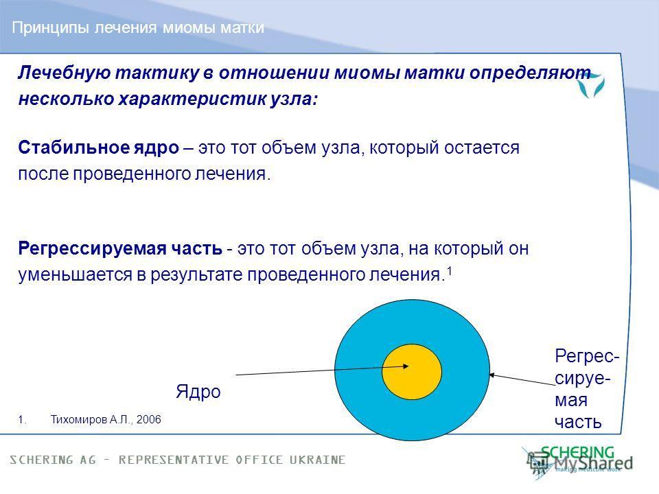 SCHERING AG – REPRESENTATIVE OFFICE UKRAINE 1.Радикальный – гистерэктомия (нет органа - нет проблемы) 2.Консервативно - пластический – миомэктомия (цель – восстановление репродуктивной функции; реализация зависит от расположения узла(ов) 3.Временно -