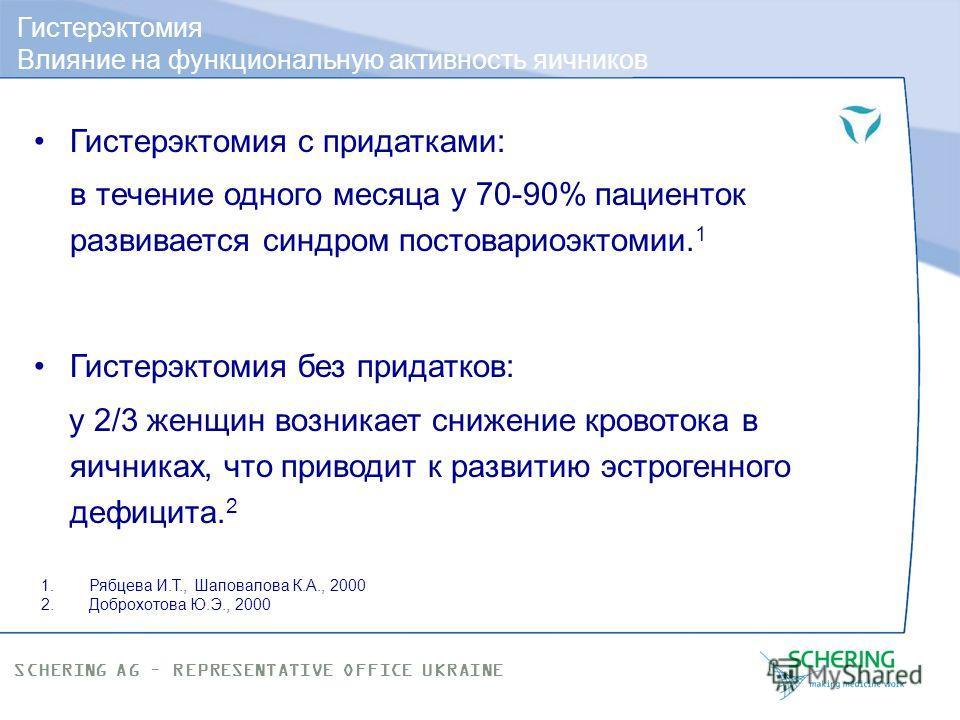 SCHERING AG – REPRESENTATIVE OFFICE UKRAINE Актуальность проблемы Гистерэктомия - наиболее распространенная операция в гинекологии. Средний возраст пациенток 40,5±3,2г. Миома матки - причина 60% из 600,000 гистерэктомий, выполняемых ежегодно в Соедин