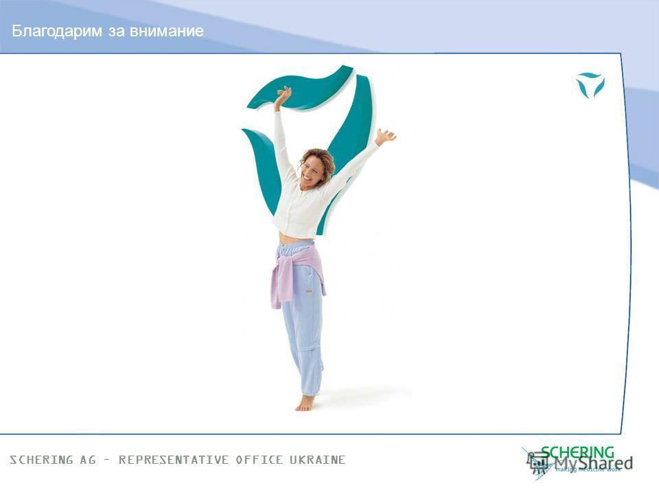 SCHERING AG – REPRESENTATIVE OFFICE UKRAINE В настоящий момент можно сказать, что в целом проблема миомы матки решена. Мы знаем как профилактировать это заболевание, как останавливать рост, как лечить миому матки сохраняя женщине матку и способность