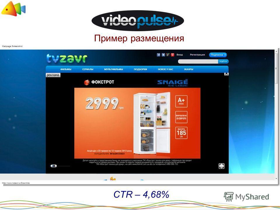 CTR – 4,68%