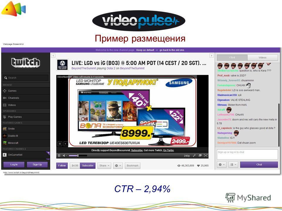Пример размещения CTR – 2,94%