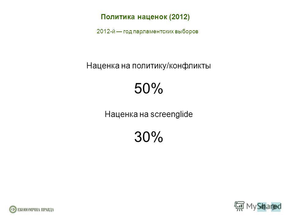 Политика наценок (2012) 2012-й год парламентских выборов Наценка на политику/конфликты 50% Наценка на screenglide 30%
