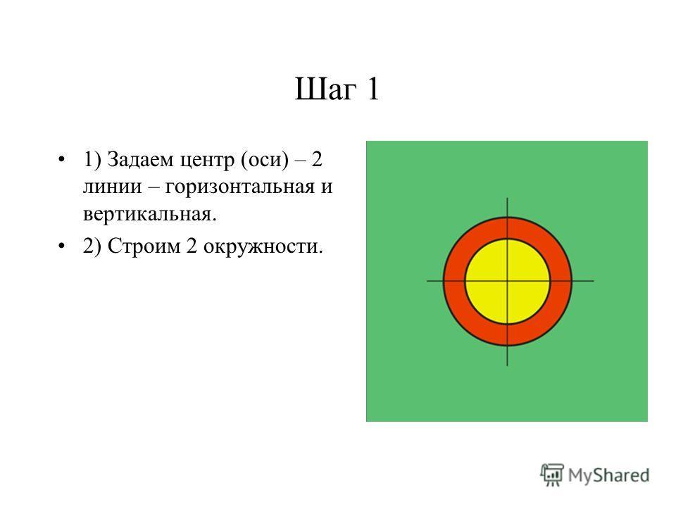 Шаг 1 1) Задаем центр (оси) – 2 линии – горизонтальная и вертикальная. 2) Строим 2 окружности.