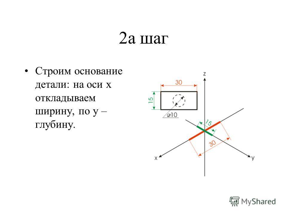 2а шаг Строим основание детали: на оси х откладываем ширину, по у – глубину.