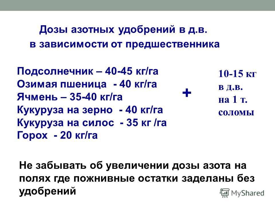 Дозы азотных удобрений в д.в. в зависимости от предшественника Подсолнечник – 40-45 кг/га Озимая пшеница - 40 кг/га Ячмень – 35-40 кг/га Кукуруза на зерно - 40 кг/га Кукуруза на силос - 35 кг /га Горох - 20 кг/га + 10-15 кг в д.в. на 1 т. соломы Не з