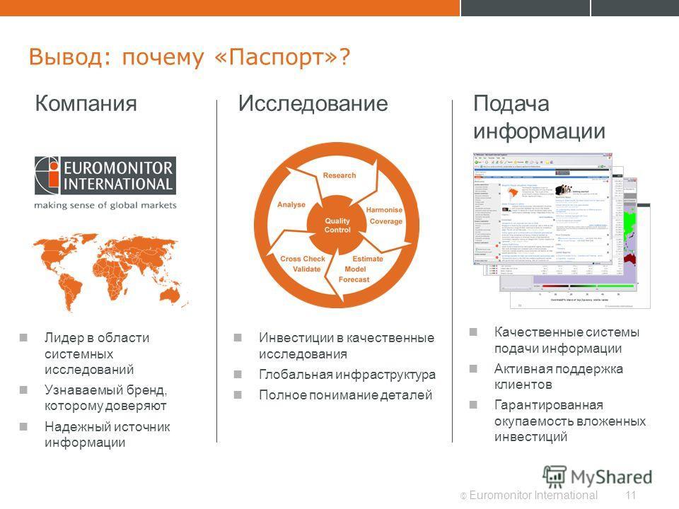 © Euromonitor International11 Вывод: почему «Паспорт»? ИсследованиеКомпанияПодача информации Лидер в области системных исследований Узнаваемый бренд, которому доверяют Надежный источник информации Инвестиции в качественные исследования Глобальная инф