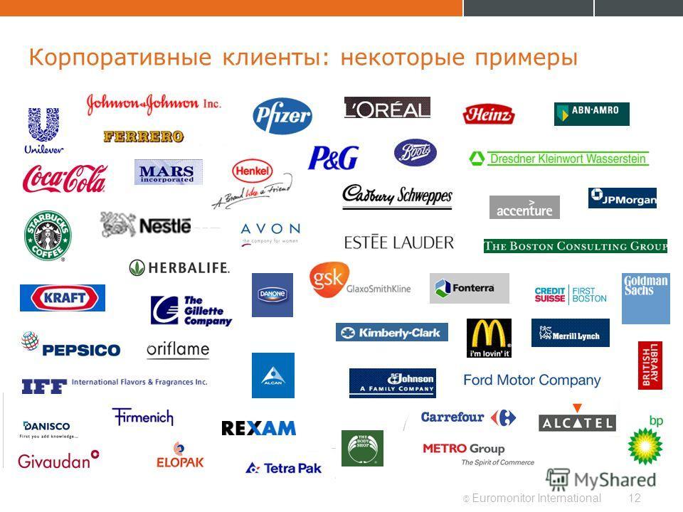 © Euromonitor International12 Корпоративные клиенты: некоторые примеры
